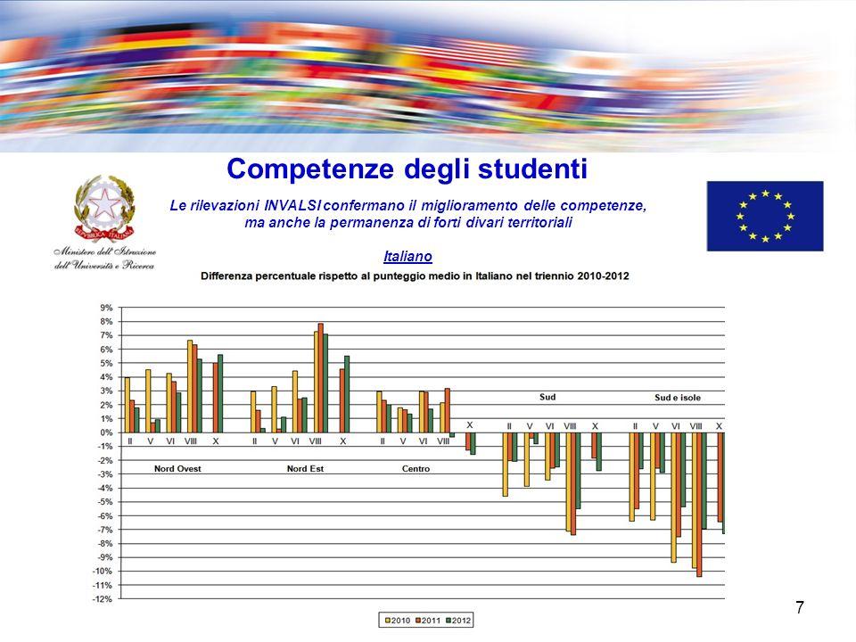 7 Competenze degli studenti Le rilevazioni INVALSI confermano il miglioramento delle competenze, ma anche la permanenza di forti divari territoriali Italiano