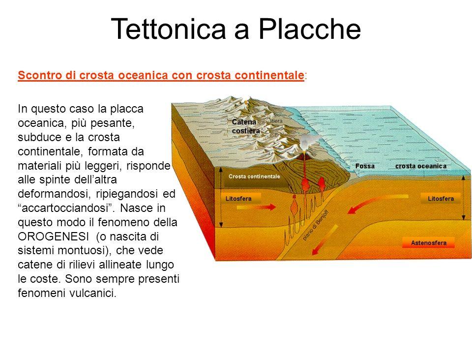 Tettonica a Placche Scontro di crosta oceanica con crosta oceanica: Una delle due placche si infossa sotto laltra, con un fenomeno chiamato subduzione