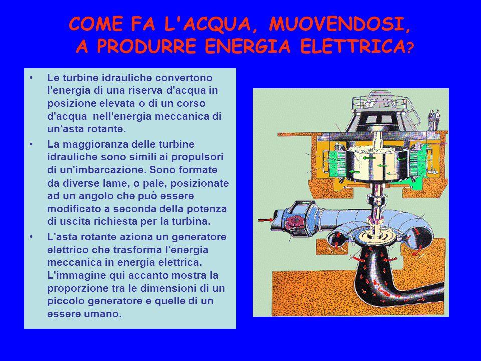 COME FA L'ACQUA, MUOVENDOSI, A PRODURRE ENERGIA ELETTRICA ? Le turbine idrauliche convertono l'energia di una riserva d'acqua in posizione elevata o d