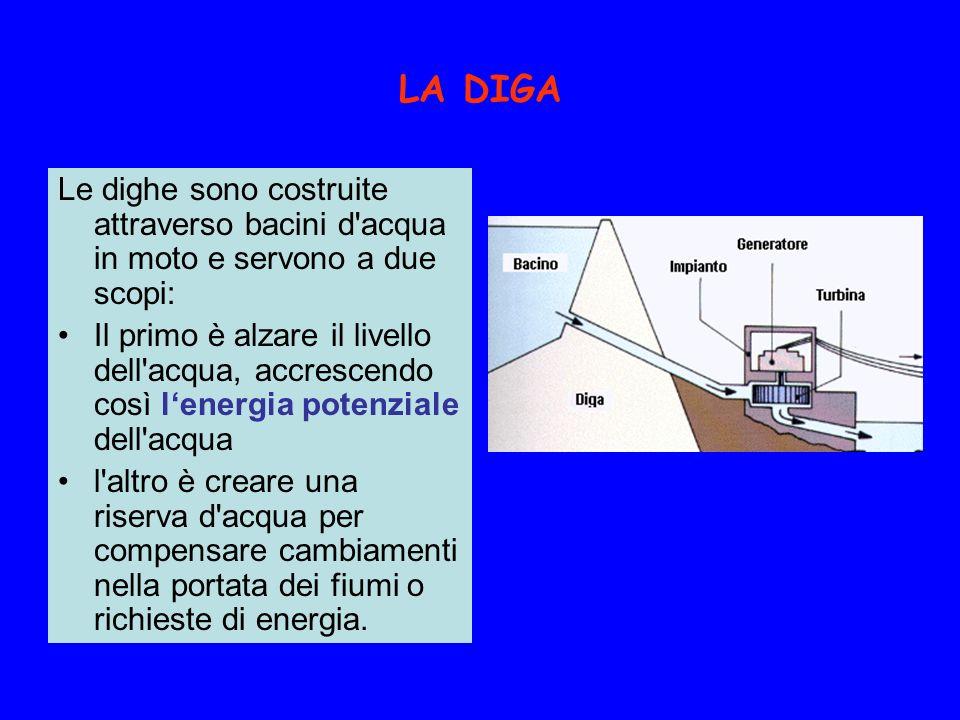 LA DIGA Le dighe sono costruite attraverso bacini d'acqua in moto e servono a due scopi: Il primo è alzare il livello dell'acqua, accrescendo così len