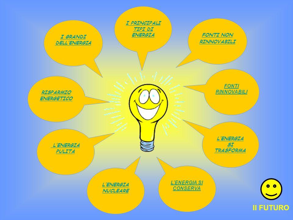 Energia solare È lenergia termica e luminosa del Sole.