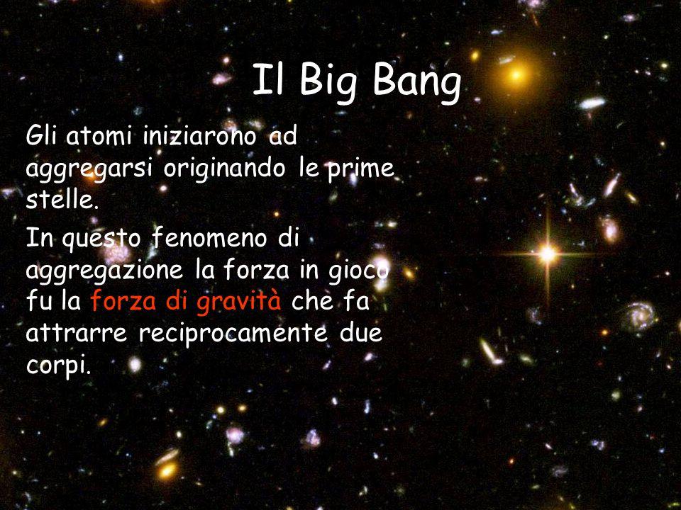 Il Big Bang Gli atomi iniziarono ad aggregarsi originando le prime stelle.