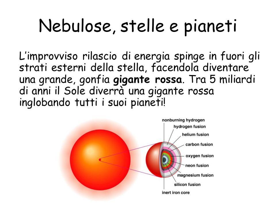 Nebulose, stelle e pianeti Limprovviso rilascio di energia spinge in fuori gli strati esterni della stella, facendola diventare una grande, gonfia gigante rossa.