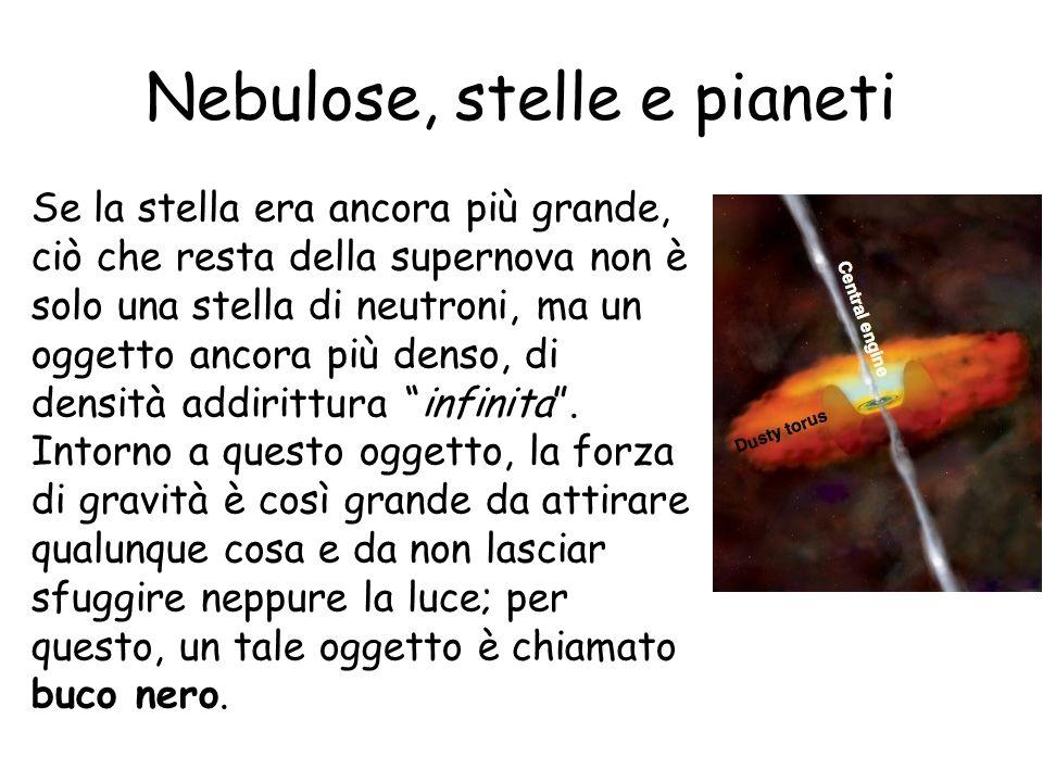 Nebulose, stelle e pianeti Se la stella era ancora più grande, ciò che resta della supernova non è solo una stella di neutroni, ma un oggetto ancora più denso, di densità addirittura infinita.
