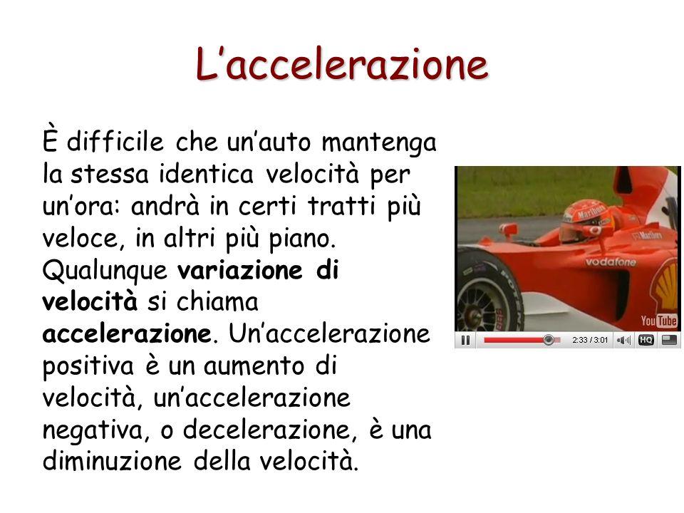 Laccelerazione È difficile che unauto mantenga la stessa identica velocità per unora: andrà in certi tratti più veloce, in altri più piano. Qualunque