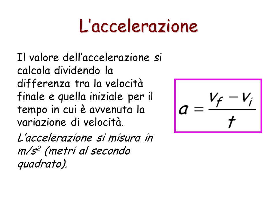 Laccelerazione Il valore dellaccelerazione si calcola dividendo la differenza tra la velocità finale e quella iniziale per il tempo in cui è avvenuta