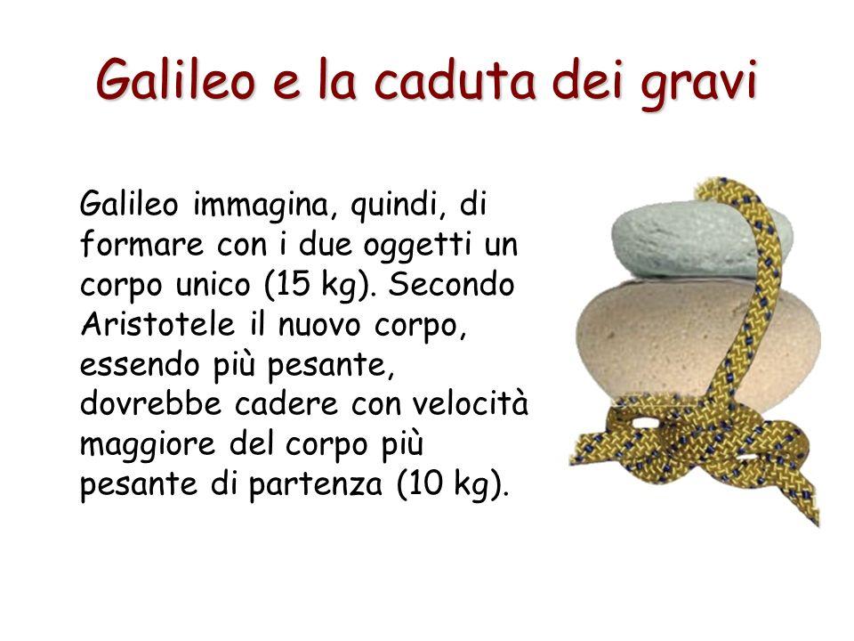 Galileo e la caduta dei gravi Galileo immagina, quindi, di formare con i due oggetti un corpo unico (15 kg). Secondo Aristotele il nuovo corpo, essend