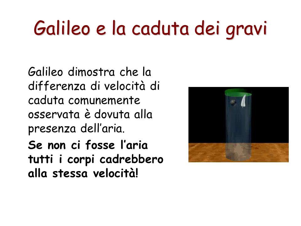 Galileo e la caduta dei gravi Galileo dimostra che la differenza di velocità di caduta comunemente osservata è dovuta alla presenza dellaria. Se non c