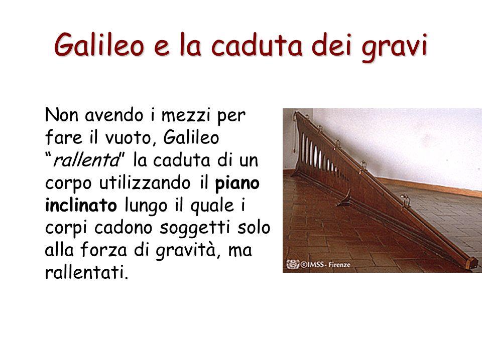 Galileo e la caduta dei gravi Non avendo i mezzi per fare il vuoto, Galileorallenta la caduta di un corpo utilizzando il piano inclinato lungo il qual