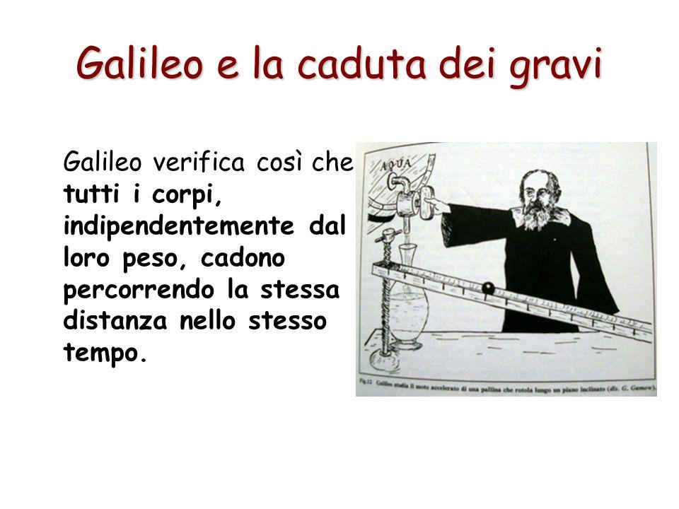 Galileo e la caduta dei gravi Galileo verifica così che tutti i corpi, indipendentemente dal loro peso, cadono percorrendo la stessa distanza nello st