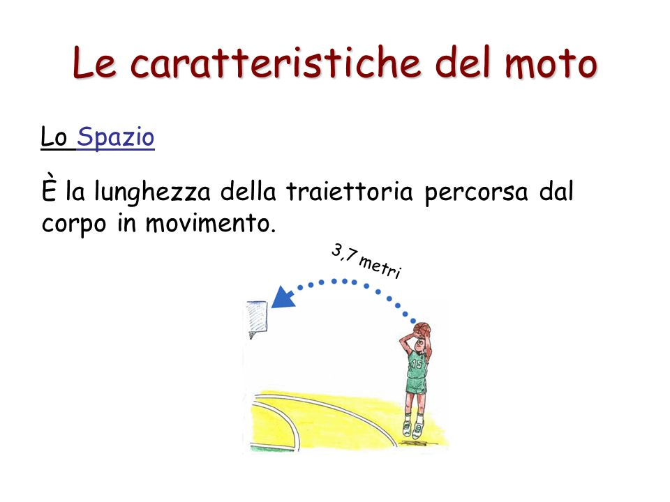 Le caratteristiche del moto Lo Spazio È la lunghezza della traiettoria percorsa dal corpo in movimento. 3,7 metri