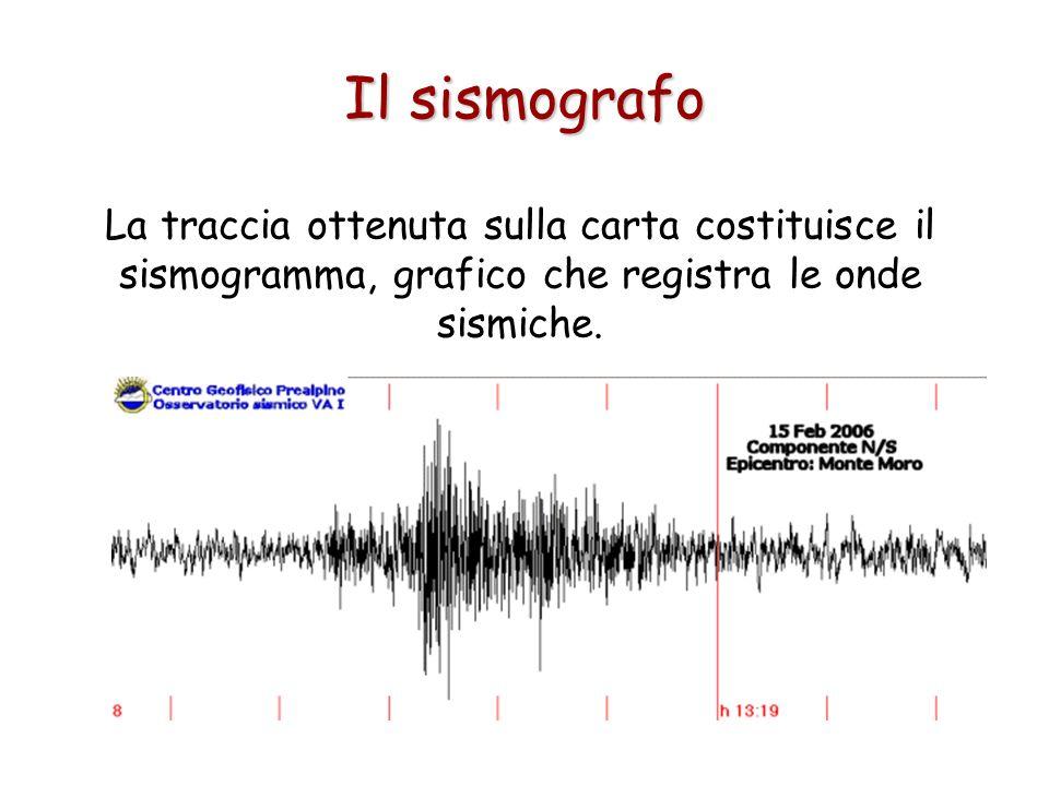 La traccia ottenuta sulla carta costituisce il sismogramma, grafico che registra le onde sismiche. Il sismografo