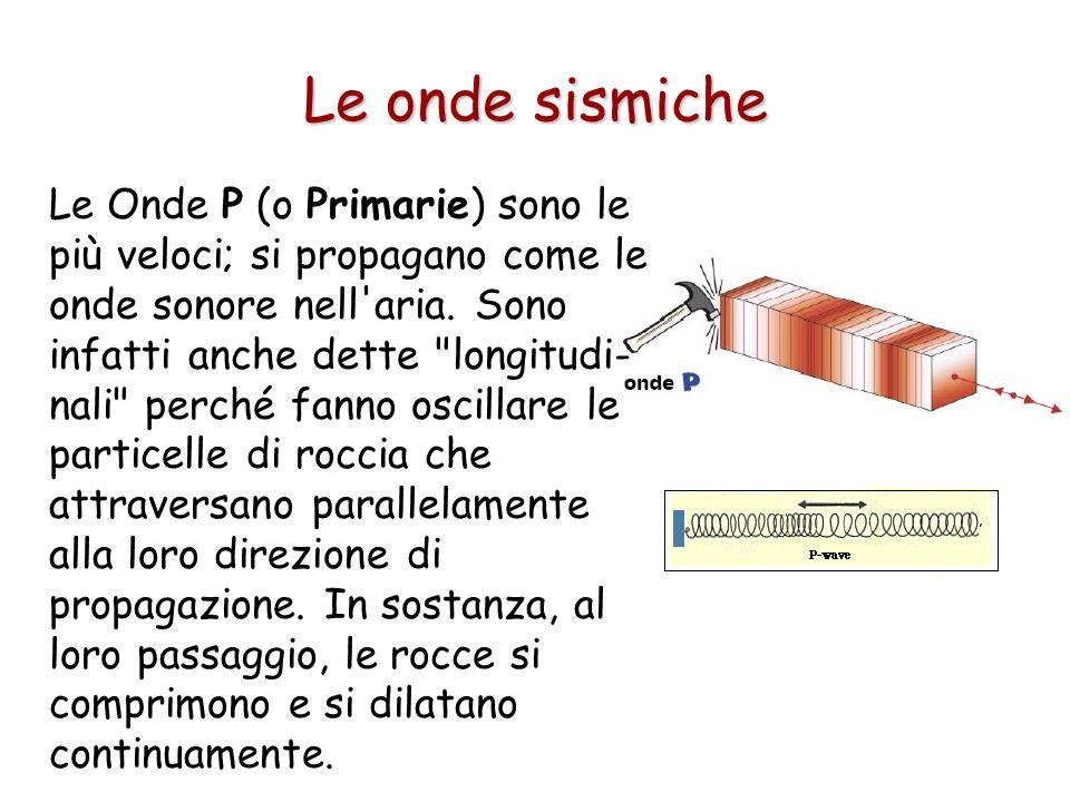 Le Onde P (o Primarie) sono le più veloci; si propagano come le onde sonore nell'aria. Sono infatti anche dette