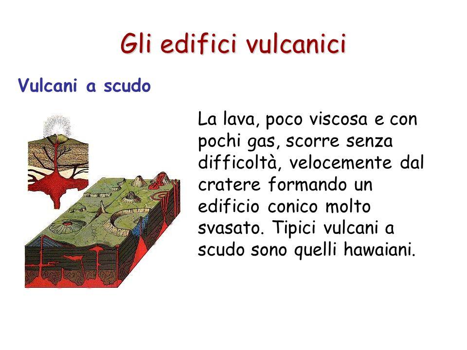 Vulcani a scudo La lava, poco viscosa e con pochi gas, scorre senza difficoltà, velocemente dal cratere formando un edificio conico molto svasato. Tip