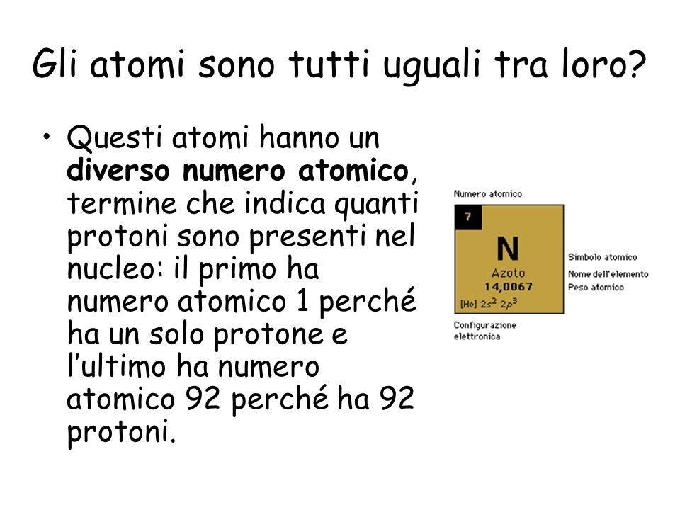 Questi atomi hanno un diverso numero atomico, termine che indica quanti protoni sono presenti nel nucleo: il primo ha numero atomico 1 perché ha un so