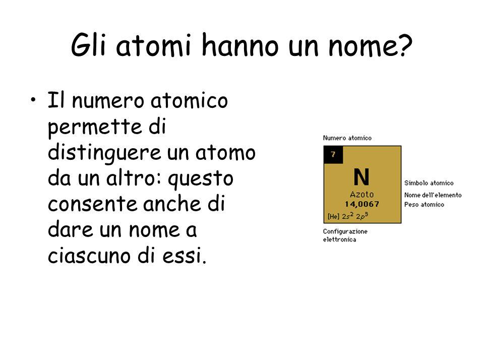 Gli atomi hanno un nome? Il numero atomico permette di distinguere un atomo da un altro: questo consente anche di dare un nome a ciascuno di essi.