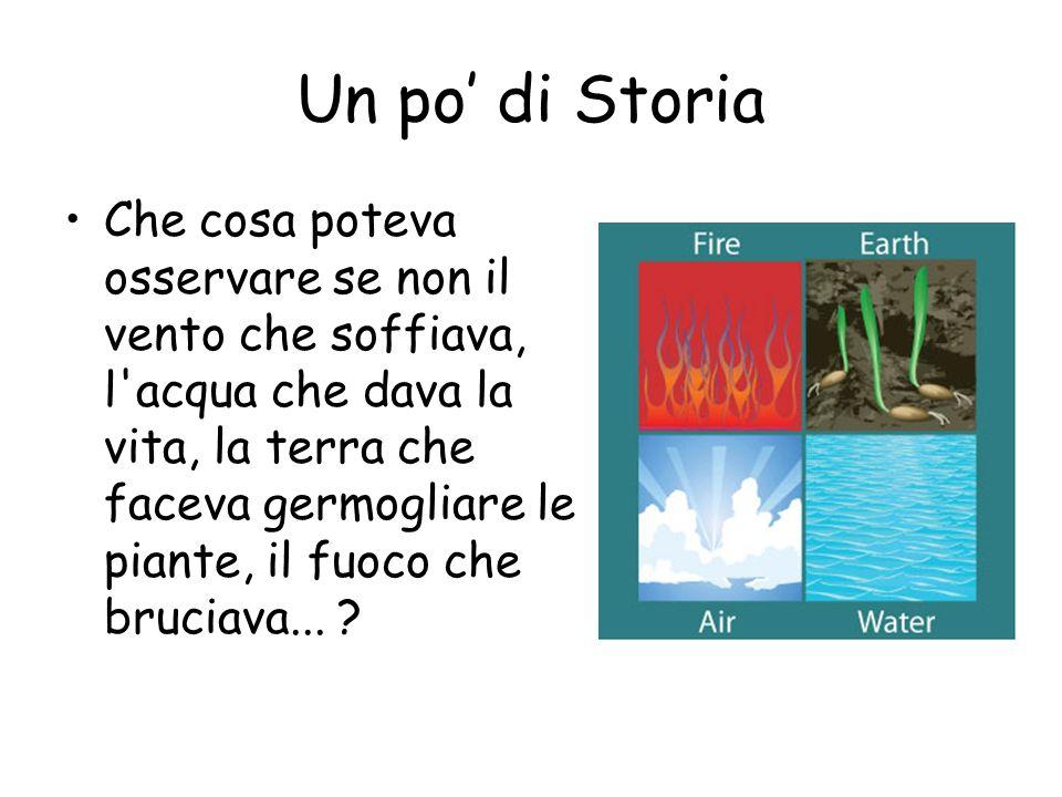 Un po di Storia Che cosa poteva osservare se non il vento che soffiava, l'acqua che dava la vita, la terra che faceva germogliare le piante, il fuoco