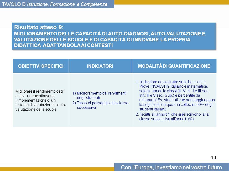 Con lEuropa, investiamo nel vostro futuro TAVOLO D Istruzione, Formazione e Competenze Risultato atteso 9: MIGLIORAMENTO DELLE CAPACITÀ DI AUTO-DIAGNO