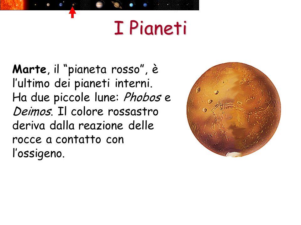 I Pianeti Marte, il pianeta rosso, è lultimo dei pianeti interni. Ha due piccole lune: Phobos e Deimos. Il colore rossastro deriva dalla reazione dell