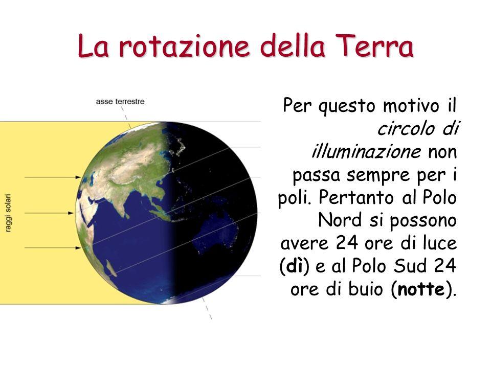 La rotazione della Terra Per questo motivo il circolo di illuminazione non passa sempre per i poli. Pertanto al Polo Nord si possono avere 24 ore di l