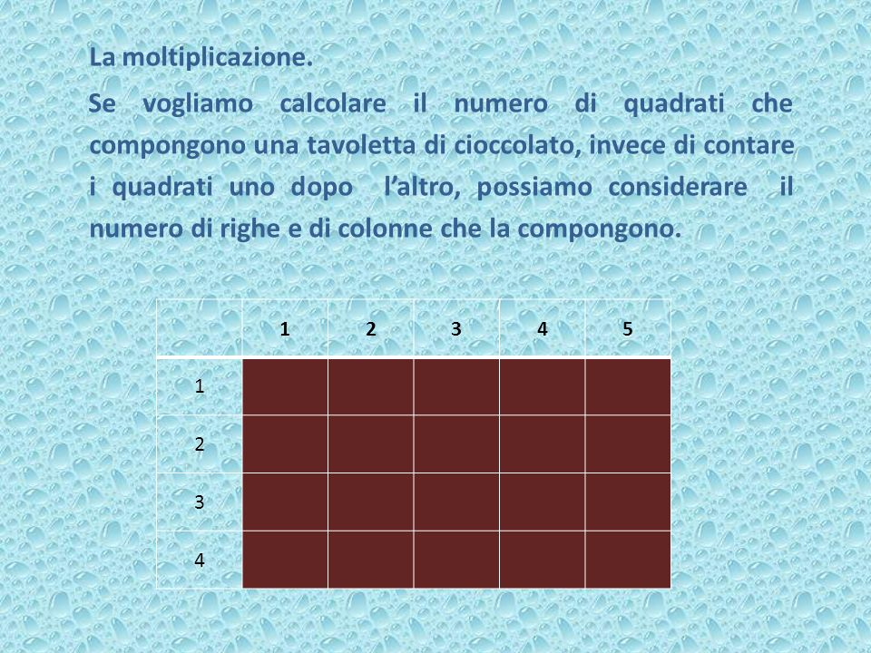 La moltiplicazione. Se vogliamo calcolare il numero di quadrati che compongono una tavoletta di cioccolato, invece di contare i quadrati uno dopo lalt