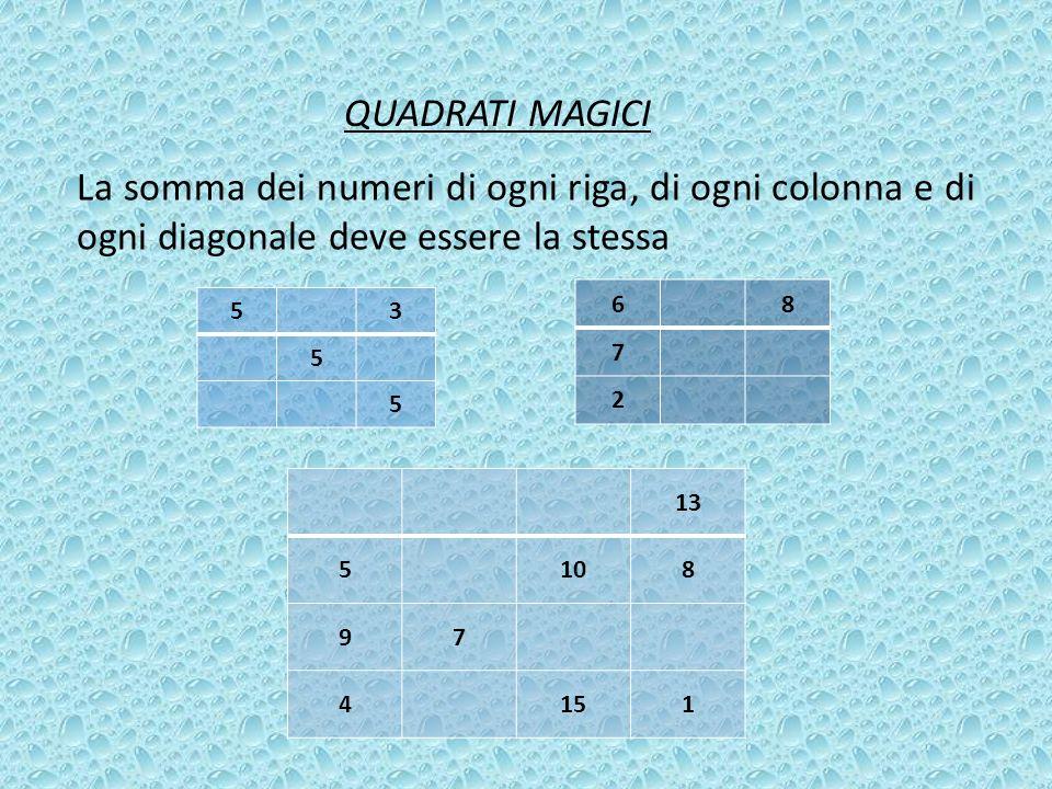 QUADRATI MAGICI La somma dei numeri di ogni riga, di ogni colonna e di ogni diagonale deve essere la stessa 53 5 5 68 7 2 13 5108 97 4151