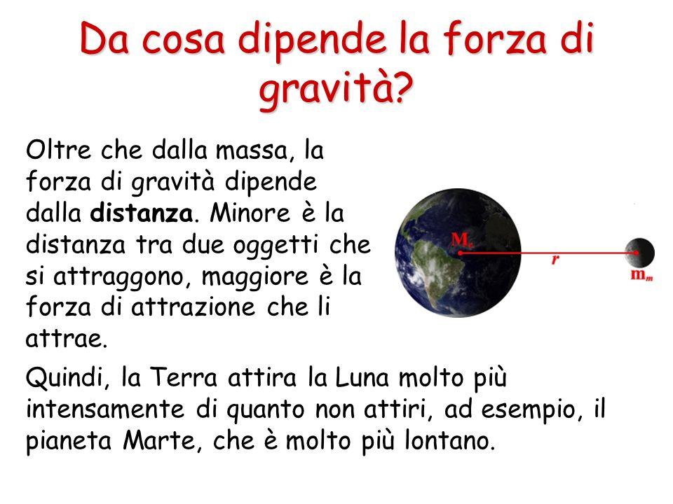 Oltre che dalla massa, la forza di gravità dipende dalla distanza. Minore è la distanza tra due oggetti che si attraggono, maggiore è la forza di attr