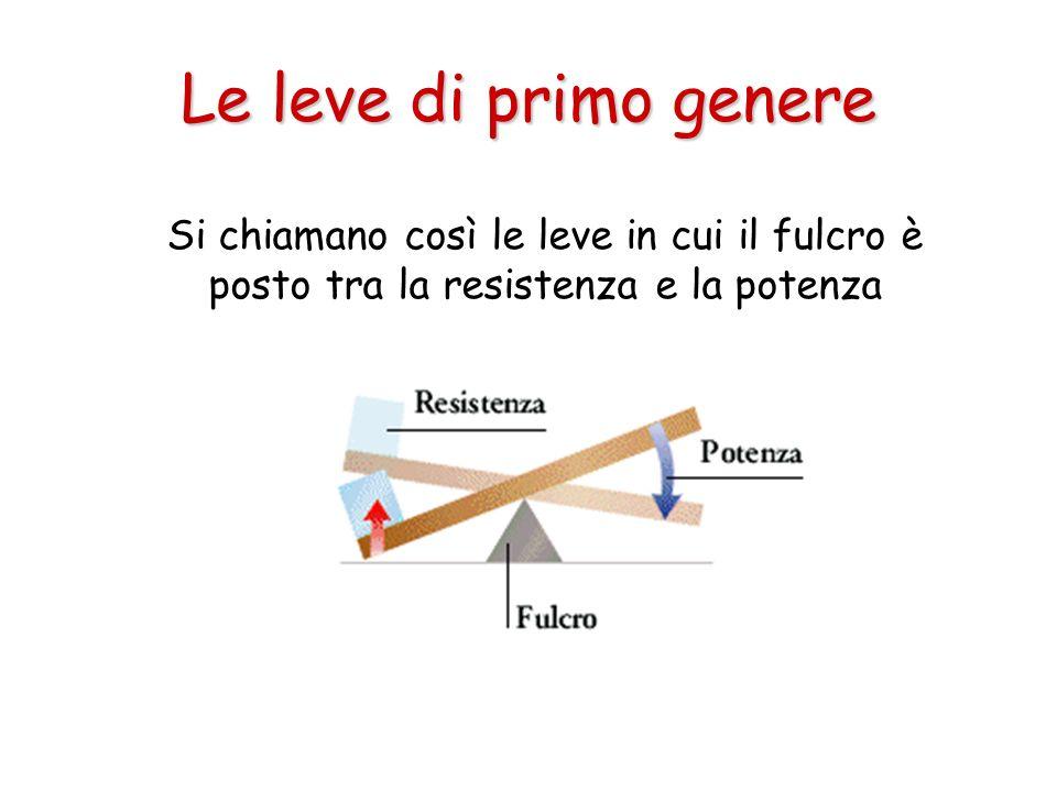 Le leve di primo genere Si chiamano così le leve in cui il fulcro è posto tra la resistenza e la potenza