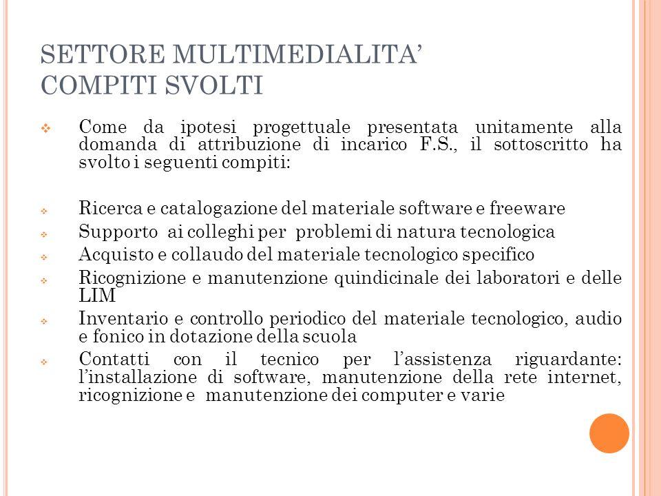 SETTORE MULTIMEDIALITA COMPITI SVOLTI Come da ipotesi progettuale presentata unitamente alla domanda di attribuzione di incarico F.S., il sottoscritto