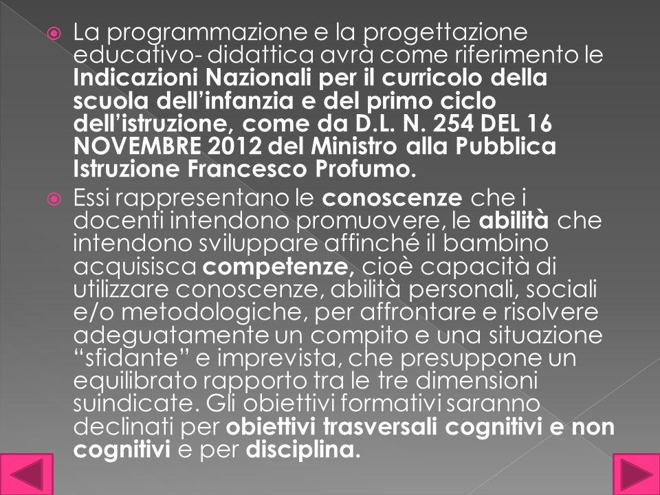 La programmazione e la progettazione educativo- didattica avrà come riferimento le Indicazioni Nazionali per il curricolo della scuola dellinfanzia e