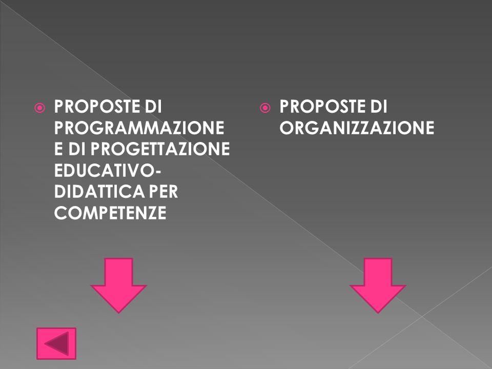 PROPOSTE DI PROGRAMMAZIONE E DI PROGETTAZIONE EDUCATIVO- DIDATTICA PER COMPETENZE PROPOSTE DI ORGANIZZAZIONE