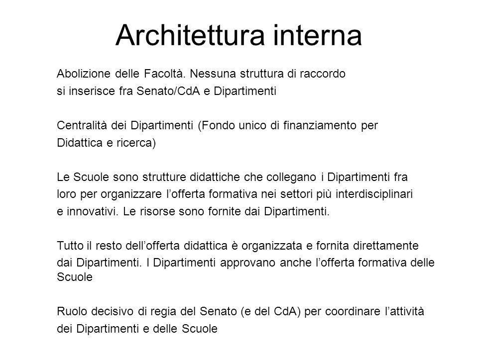 Architettura interna Abolizione delle Facoltà.