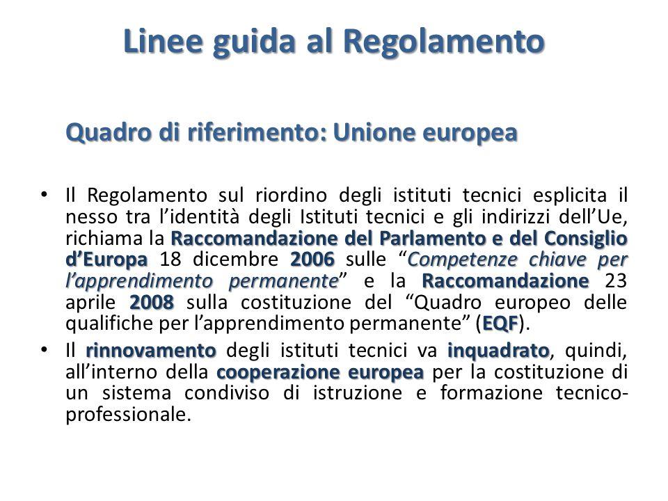 Linee guida al Regolamento Quadro di riferimento: Unione europea Quadro di riferimento: Unione europea Raccomandazione del Parlamento e del Consiglio
