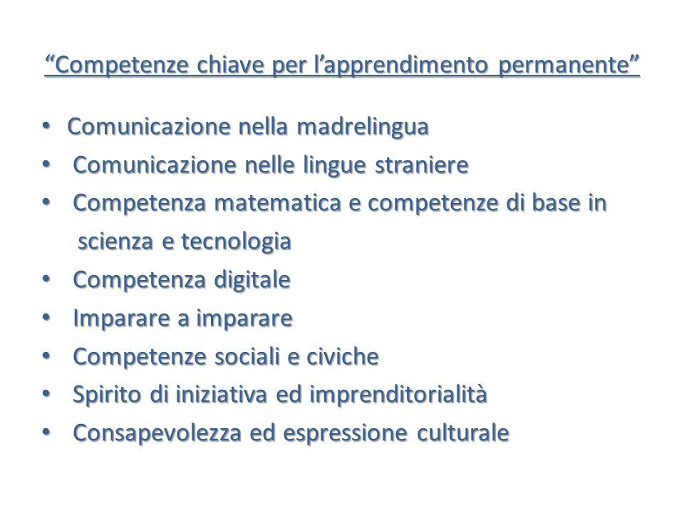 Competenze chiave per lapprendimento permanente Comunicazione nella madrelingua Comunicazione nella madrelingua Comunicazione nelle lingue straniere C