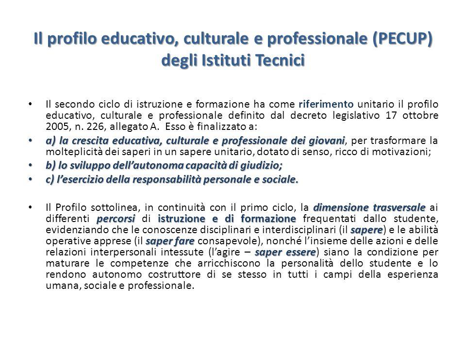 Il profilo educativo, culturale e professionale (PECUP) degli Istituti Tecnici Il secondo ciclo di istruzione e formazione ha come riferimento unitari