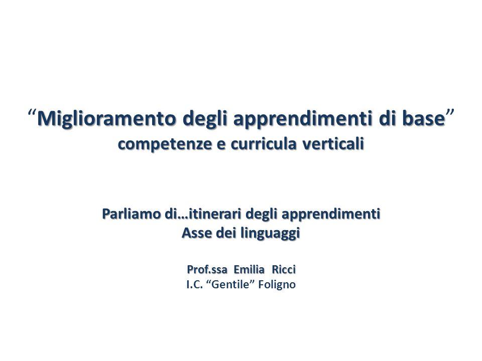 Miglioramento degli apprendimenti di base competenze e curricula verticali Parliamo di…itinerari degli apprendimenti Asse dei linguaggi Prof.ssa Emili