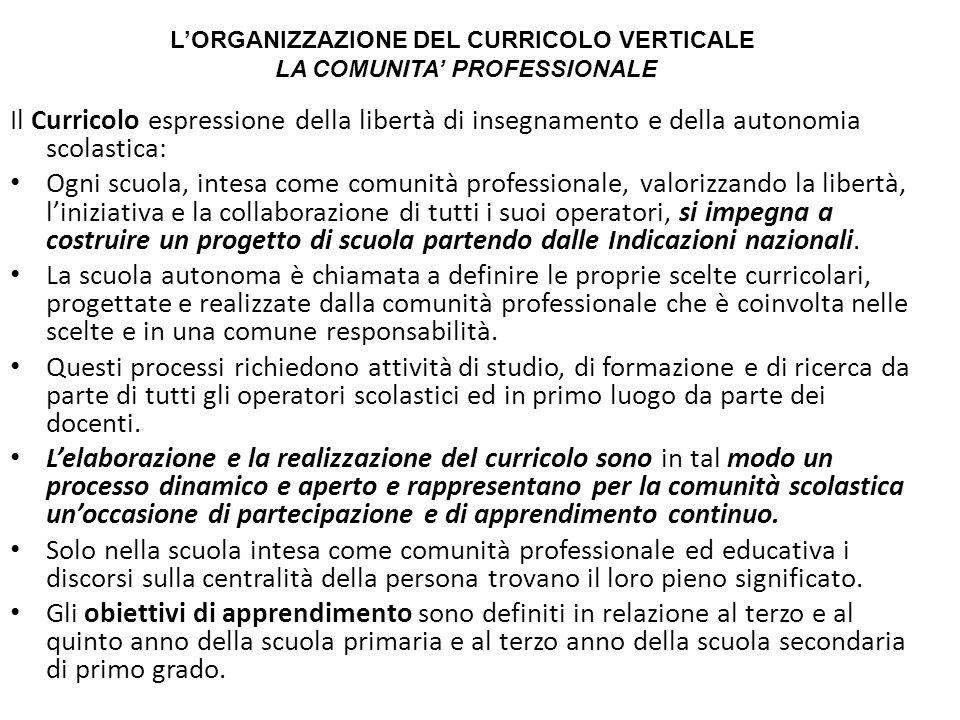 Il Curricolo espressione della libertà di insegnamento e della autonomia scolastica: Ogni scuola, intesa come comunità professionale, valorizzando la