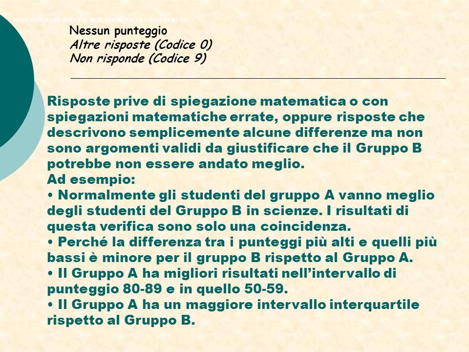 RISULTATI DI UNA VERIFICA: INDICAZIONI PER LA CORREZIONE D1 Risposte prive di spiegazione matematica o con spiegazioni matematiche errate, oppure risp