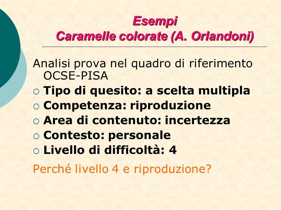 Esempi Caramelle colorate (A. Orlandoni) Analisi prova nel quadro di riferimento OCSE-PISA Tipo di quesito: a scelta multipla Competenza: riproduzione