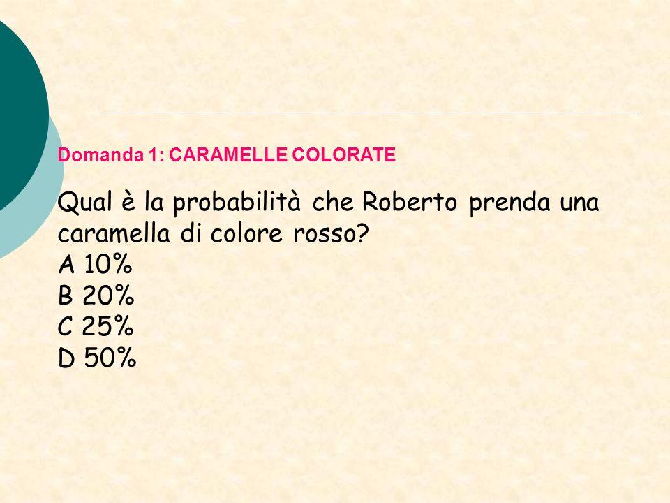 Domanda 1: CARAMELLE COLORATE Qual è la probabilità che Roberto prenda una caramella di colore rosso? A 10% B 20% C 25% D 50%