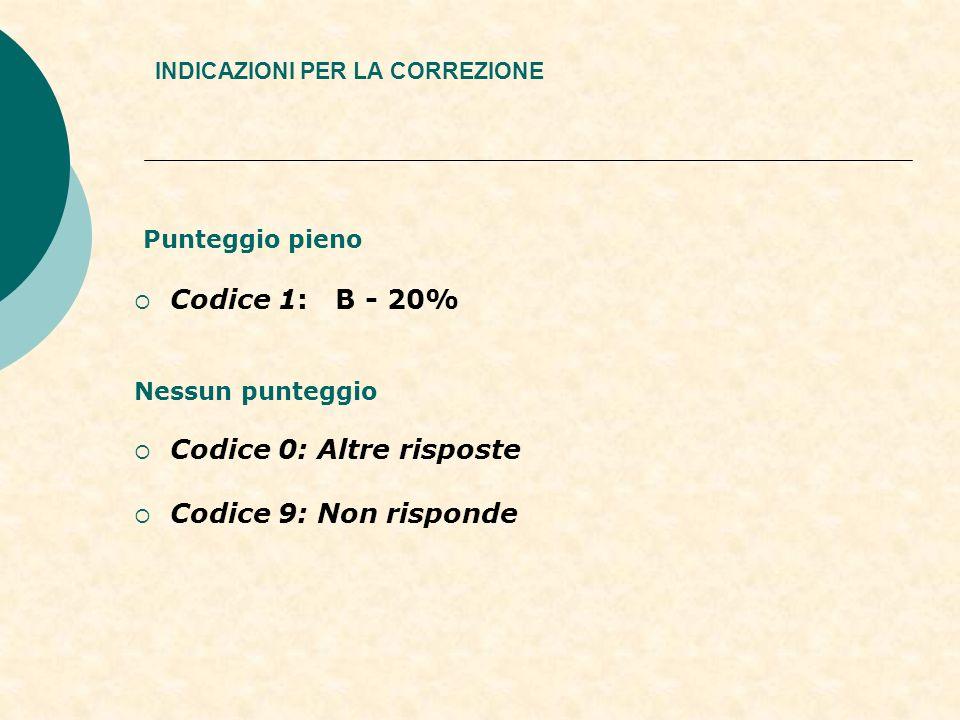 INDICAZIONI PER LA CORREZIONE Punteggio pieno Codice 1: B - 20% Nessun punteggio Codice 0: Altre risposte Codice 9: Non risponde