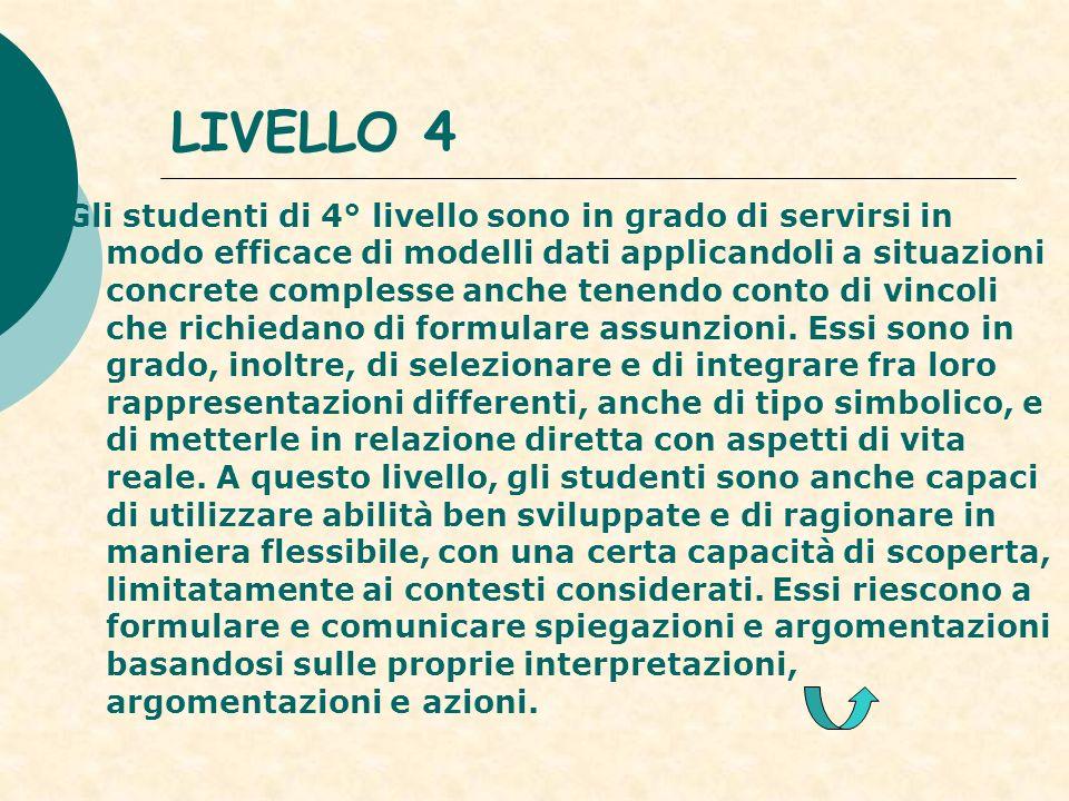 LIVELLO 4 Gli studenti di 4° livello sono in grado di servirsi in modo efficace di modelli dati applicandoli a situazioni concrete complesse anche tenendo conto di vincoli che richiedano di formulare assunzioni.