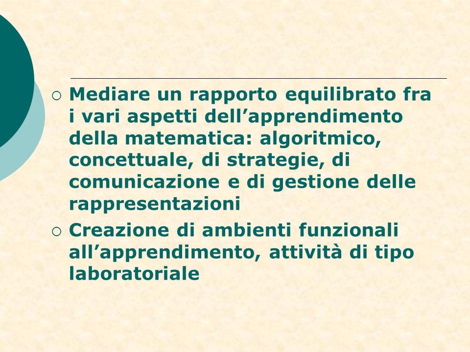 risposte corrette ITALIA E-R 53,5 % 57,5% Difficoltà a procedere per congetture e verifiche Difficoltà a motivare la scelta effettuata Difficoltà ad eseguire calcoli rapidamente