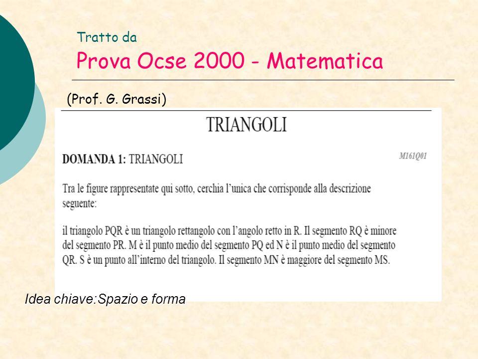 Tratto da Prova Ocse 2000 - Matematica Idea chiave:Spazio e forma (Prof. G. Grassi)