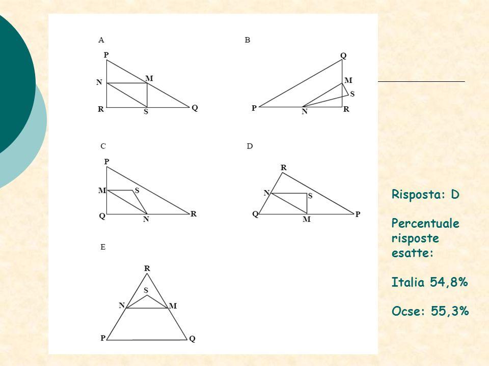 Risposta: D Percentuale risposte esatte: Italia 54,8% Ocse: 55,3%