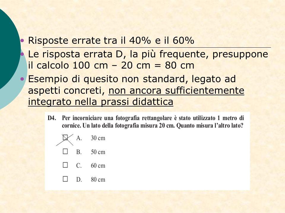 Risposte errate tra il 40% e il 60% Le risposta errata D, la più frequente, presuppone il calcolo 100 cm – 20 cm = 80 cm Esempio di quesito non standa