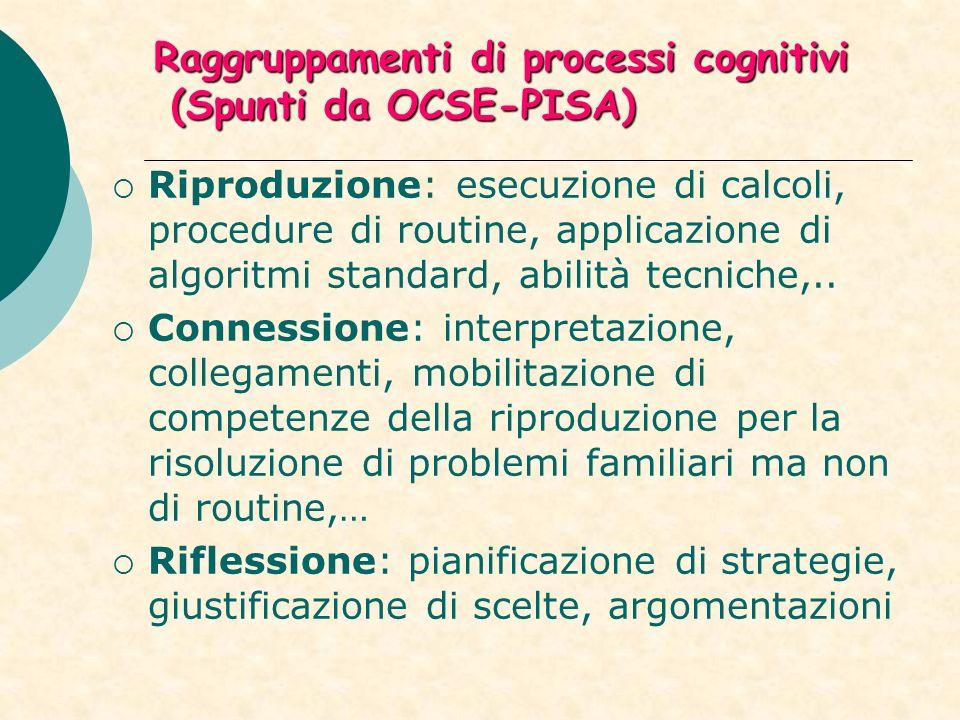Raggruppamenti di processi cognitivi (Spunti da OCSE-PISA) Riproduzione: esecuzione di calcoli, procedure di routine, applicazione di algoritmi standa
