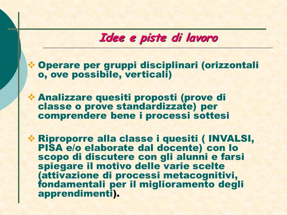 risposte corrette ITALIA E-R 39,7 % 43,8% Lettura frettolosa del testo Scarso senso pratico Errori di calcolo
