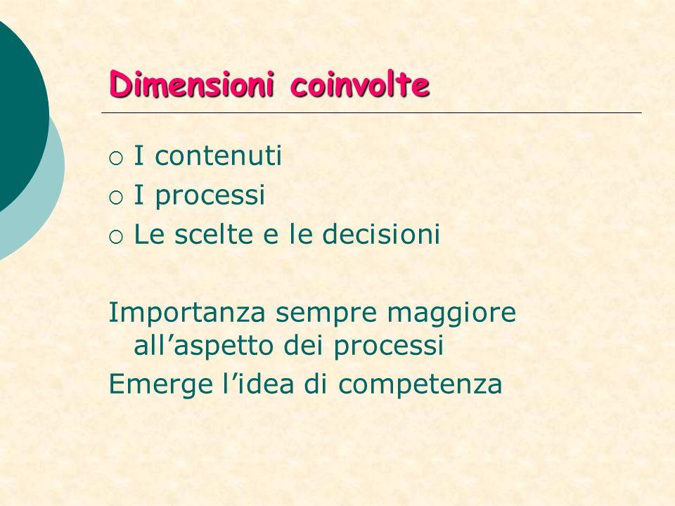 Dimensioni coinvolte I contenuti I processi Le scelte e le decisioni Importanza sempre maggiore allaspetto dei processi Emerge lidea di competenza