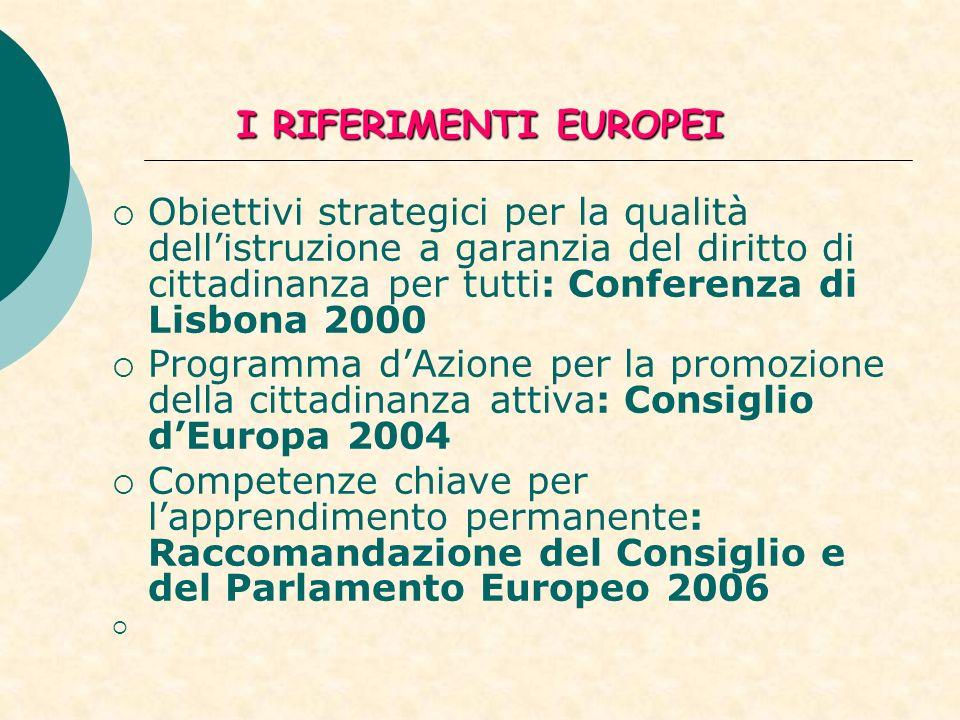 I RIFERIMENTI EUROPEI I RIFERIMENTI EUROPEI Obiettivi strategici per la qualità dellistruzione a garanzia del diritto di cittadinanza per tutti: Conferenza di Lisbona 2000 Programma dAzione per la promozione della cittadinanza attiva: Consiglio dEuropa 2004 Competenze chiave per lapprendimento permanente: Raccomandazione del Consiglio e del Parlamento Europeo 2006